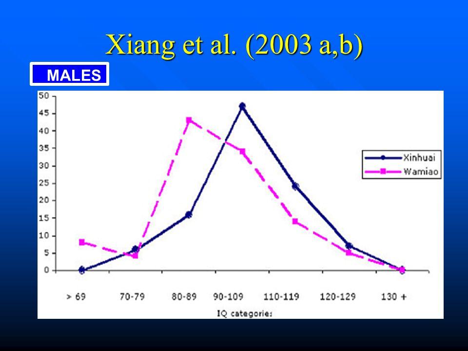 Xiang et al. (2003 a,b) MALES