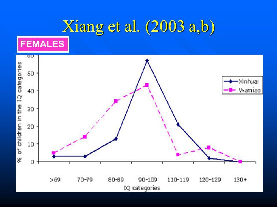 Xiang et al. (2003 a,b) FEMALES