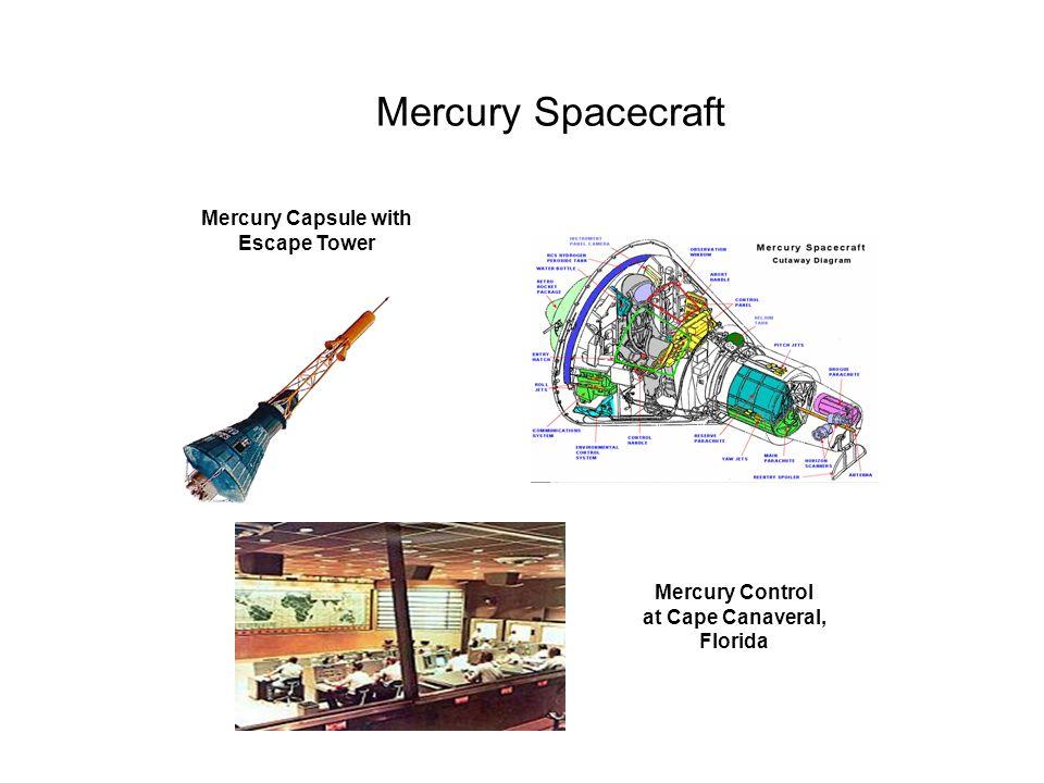 Mercury Spacecraft Mercury Capsule with Escape Tower Mercury Control at Cape Canaveral, Florida