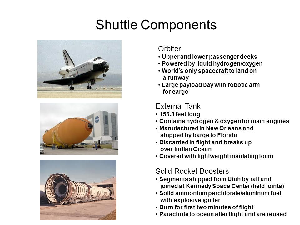 Shuttle Components Orbiter Upper and lower passenger decks Powered by liquid hydrogen/oxygen Worlds only spacecraft to land on a runway Large payload