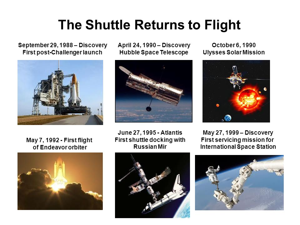 The Shuttle Returns to Flight September 29, 1988 – Discovery First post-Challenger launch April 24, 1990 – Discovery Hubble Space Telescope October 6,
