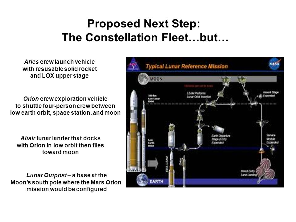 Proposed Next Step: The Constellation Fleet…but… Aries crew launch vehicle with resusable solid rocket and LOX upper stage Orion crew exploration vehi