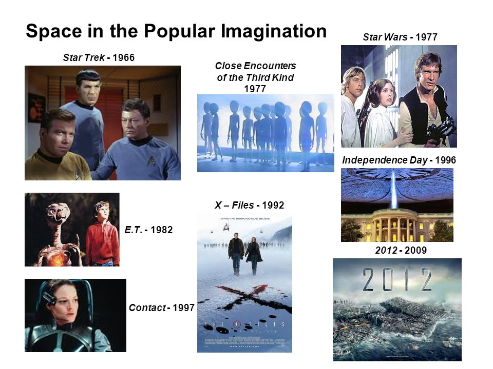 Space in the Popular Imagination Star Trek - 1966 E.T. - 1982 Close Encounters of the Third Kind 1977 Star Wars - 1977 Contact - 1997 X – Files - 1992