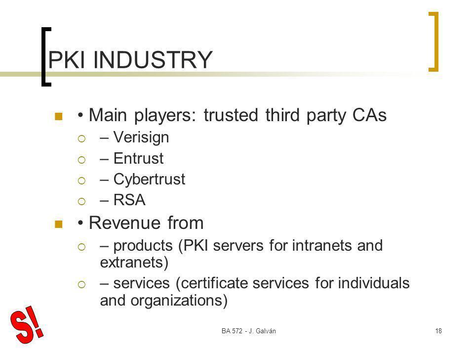 BA 572 - J. Galván18 PKI INDUSTRY Main players: trusted third party CAs – Verisign – Entrust – Cybertrust – RSA Revenue from – products (PKI servers f