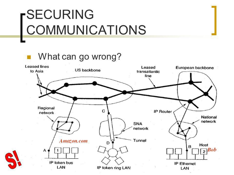 BA 572 - J. Galván3 SECURING COMMUNICATIONS What can go wrong