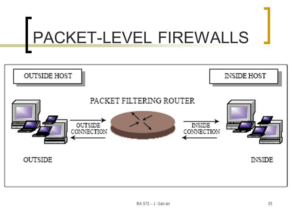 BA 572 - J. Galván35 PACKET-LEVEL FIREWALLS