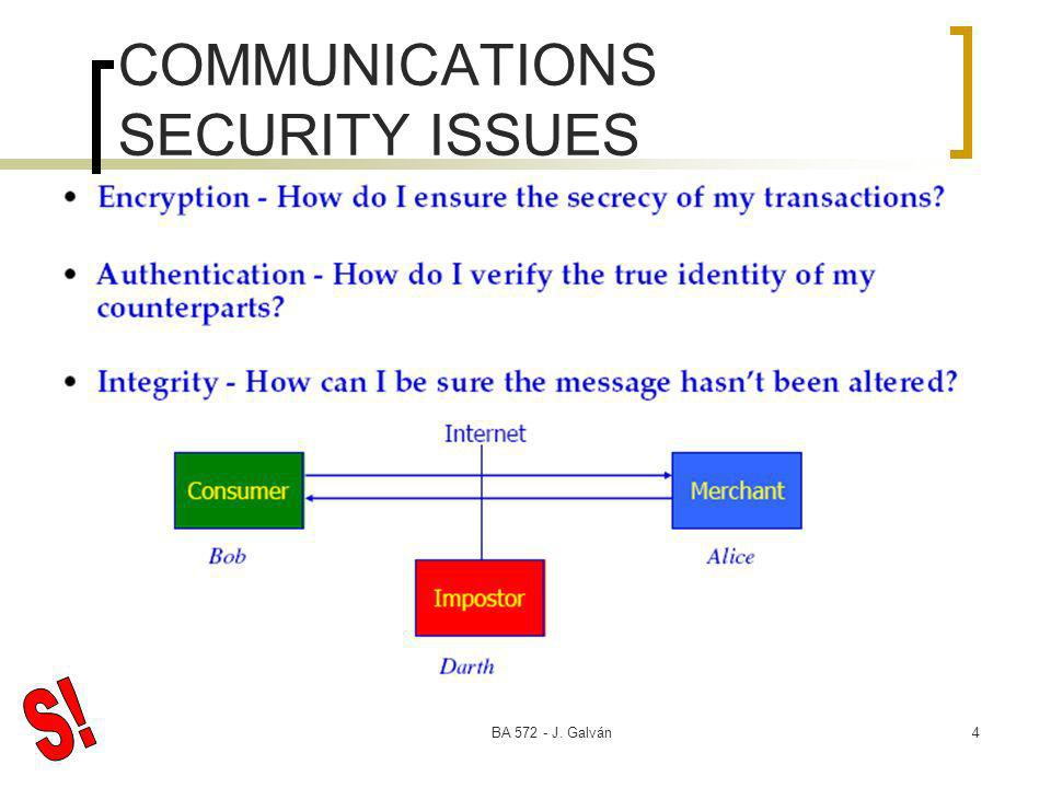 BA 572 - J. Galván4 COMMUNICATIONS SECURITY ISSUES