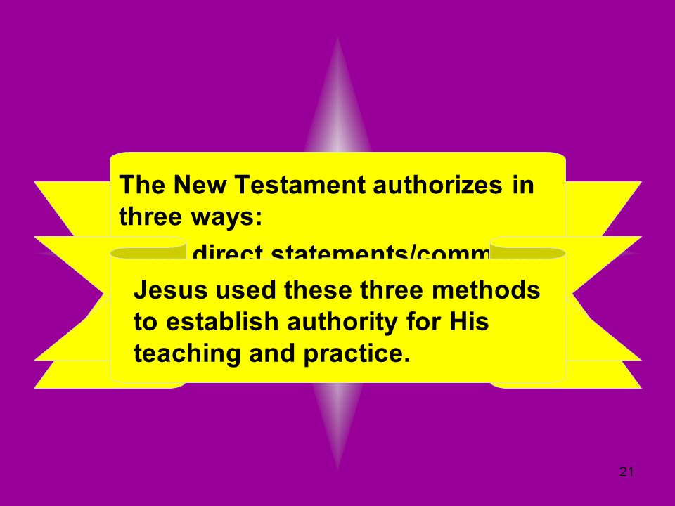 21 The New Testament authorizes in three ways: (1) direct statements/commands (2) approved examples (3) implications Jesus used these three methods to