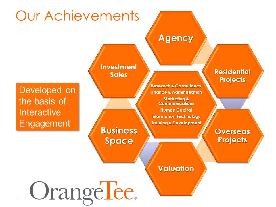 5 Research & Consultancy Finance & Administration Marketing & Communications Human Capital Information Technology Training & Development Agency Residential Projects Overseas Projects Valuation Business Space Investment Sales