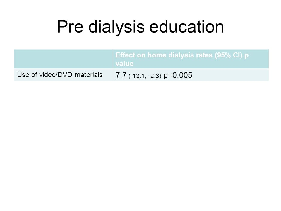 Pre dialysis education Effect on home dialysis rates (95% CI) p value Use of video/DVD materials 7.7 (-13.1, -2.3) p=0.005