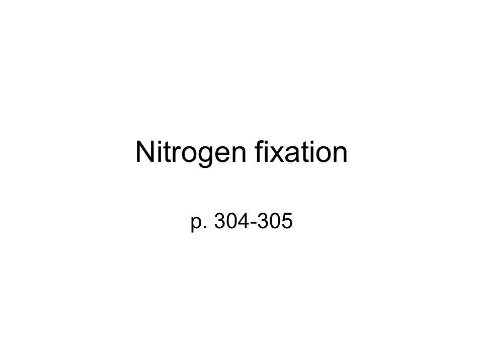 Nitrogen fixation p. 304-305