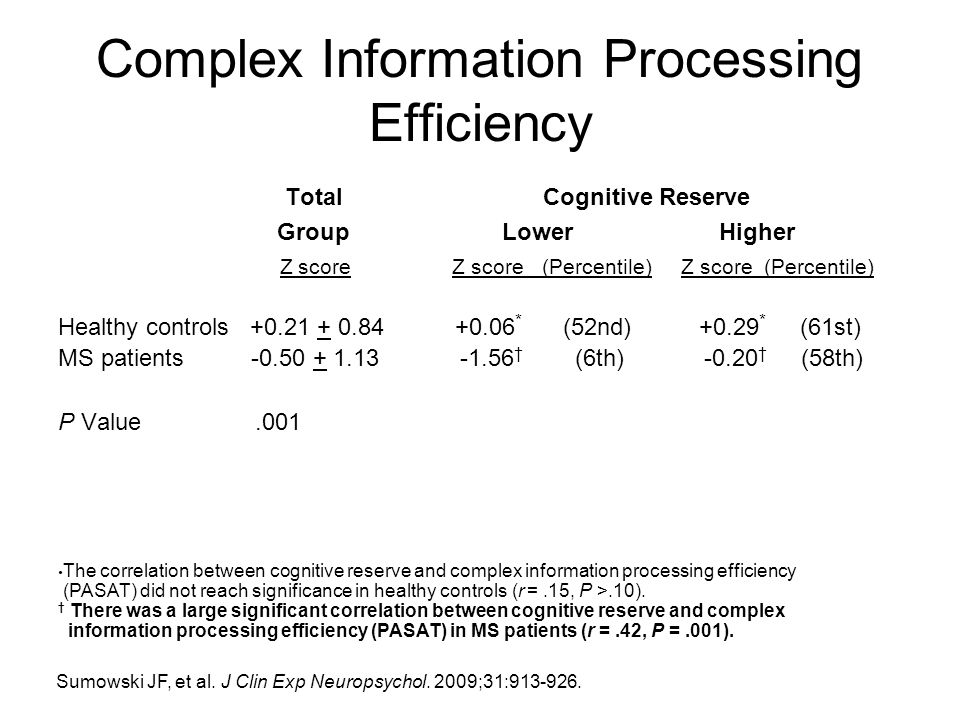 Complex Information Processing Efficiency Total Cognitive Reserve Group Lower Higher Z score Z score (Percentile) Z score (Percentile) Healthy control