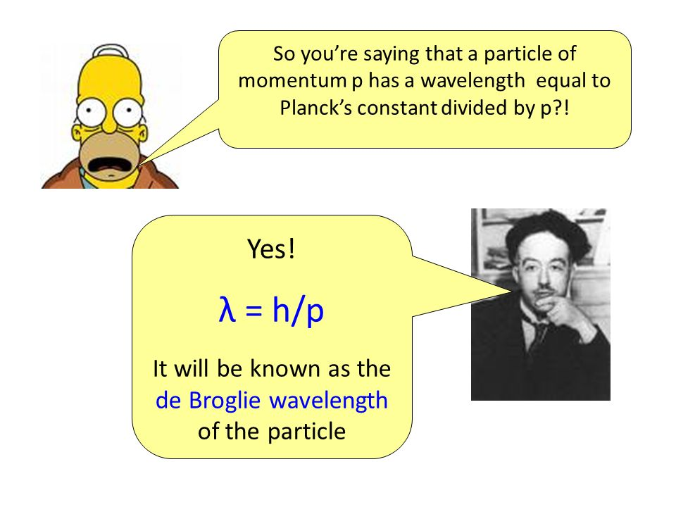 So youre saying that a particle of momentum p has a wavelength equal to Plancks constant divided by p .