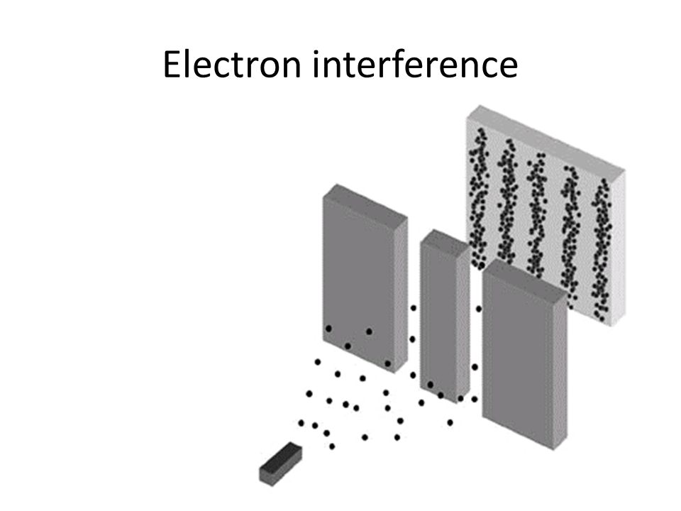 Electron interference