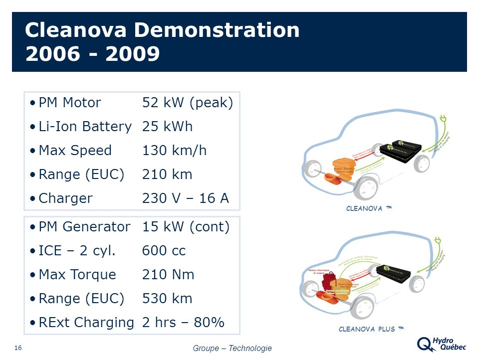 Groupe – Technologie 16 Cleanova Demonstration 2006 - 2009 CLEANOVA CLEANOVA PLUS PM Motor52 kW (peak) Li-Ion Battery25 kWh Max Speed130 km/h Range (EUC)210 km Charger230 V – 16 A PM Generator15 kW (cont) ICE – 2 cyl.600 cc Max Torque210 Nm Range (EUC)530 km RExt Charging2 hrs – 80%
