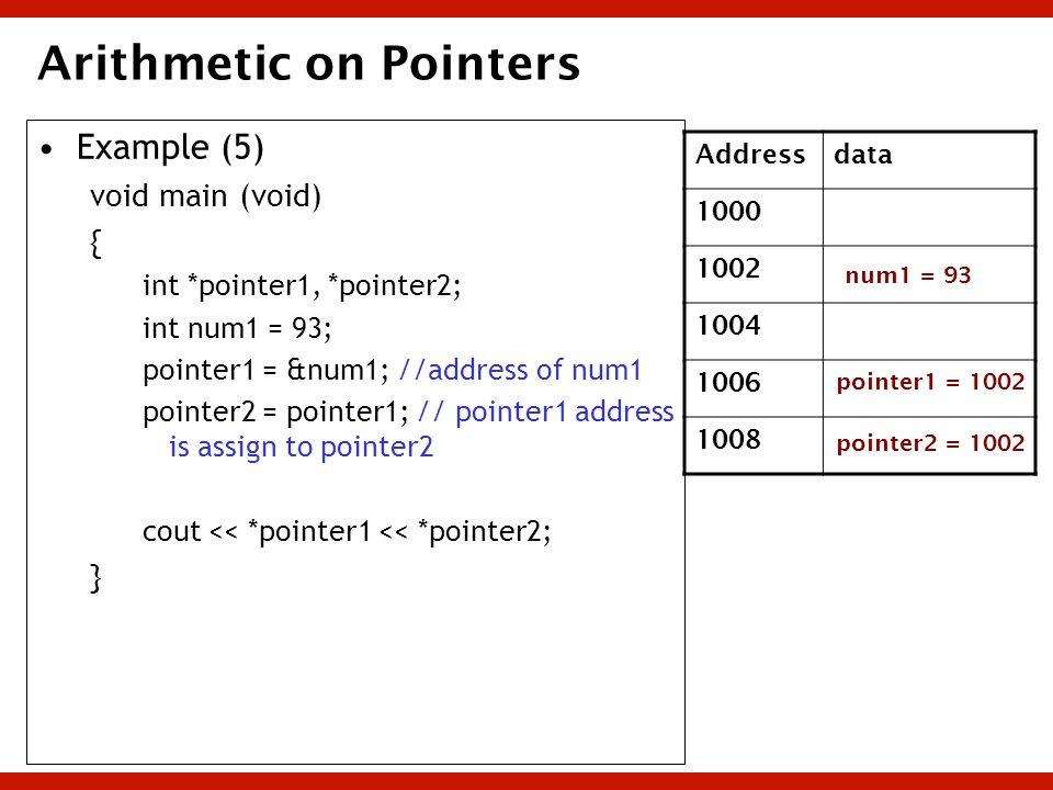 Arithmetic on Pointers Example (5) void main (void) { int *pointer1, *pointer2; int num1 = 93; pointer1 = &num1; //address of num1 pointer2 = pointer1