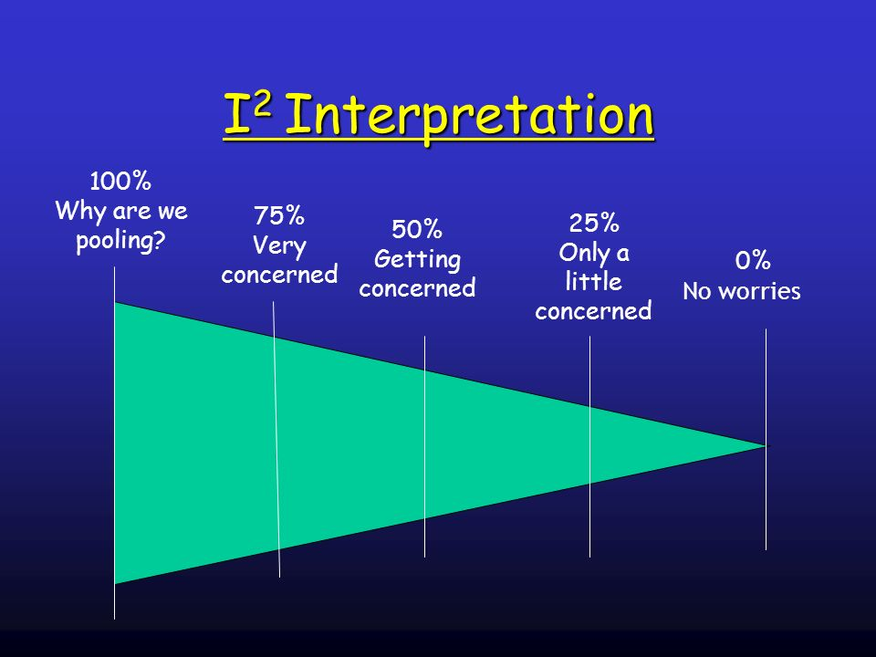 I 2 Interpretation No worries 0% 25% Only a little concerned 50% Getting concerned 75% Very concerned 100% Why are we pooling?