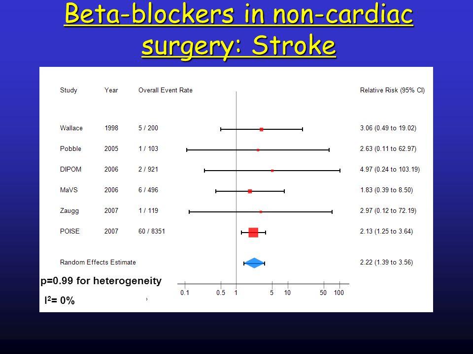 Beta-blockers in non-cardiac surgery: Stroke p=0.99 for heterogeneity I 2 = 0%