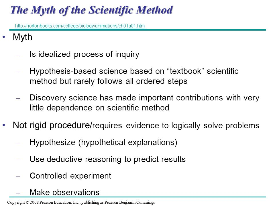 The Myth of the Scientific Method Myth – Is idealized process of inquiry – Hypothesis-based science based on textbook scientific method but rarely fol