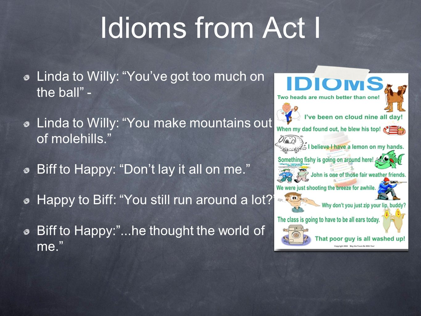 Idioms from Act I Linda to Willy: Youve got too much on the ball - Linda to Willy: You make mountains out of molehills. Biff to Happy: Dont lay it all