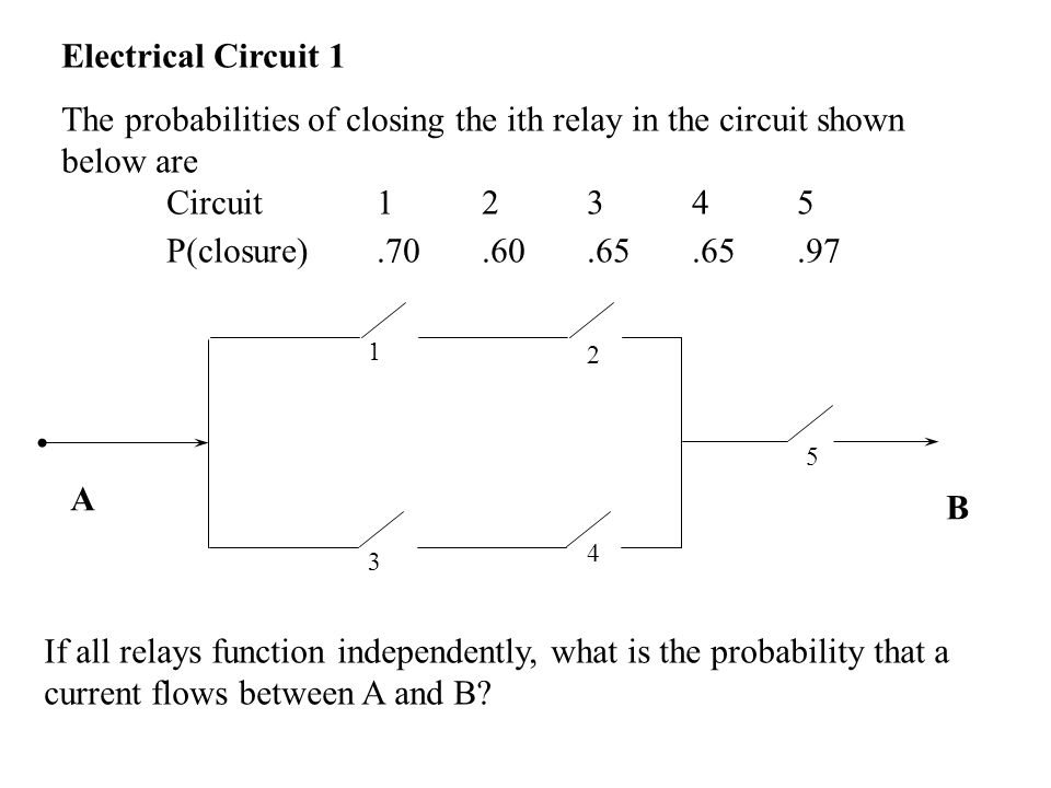 Electrical Circuit 1 The probabilities of closing the ith relay in the circuit shown below are Circuit12345 P(closure).70.60.65.65.97 If all relays function independently, what is the probability that a current flows between A and B.
