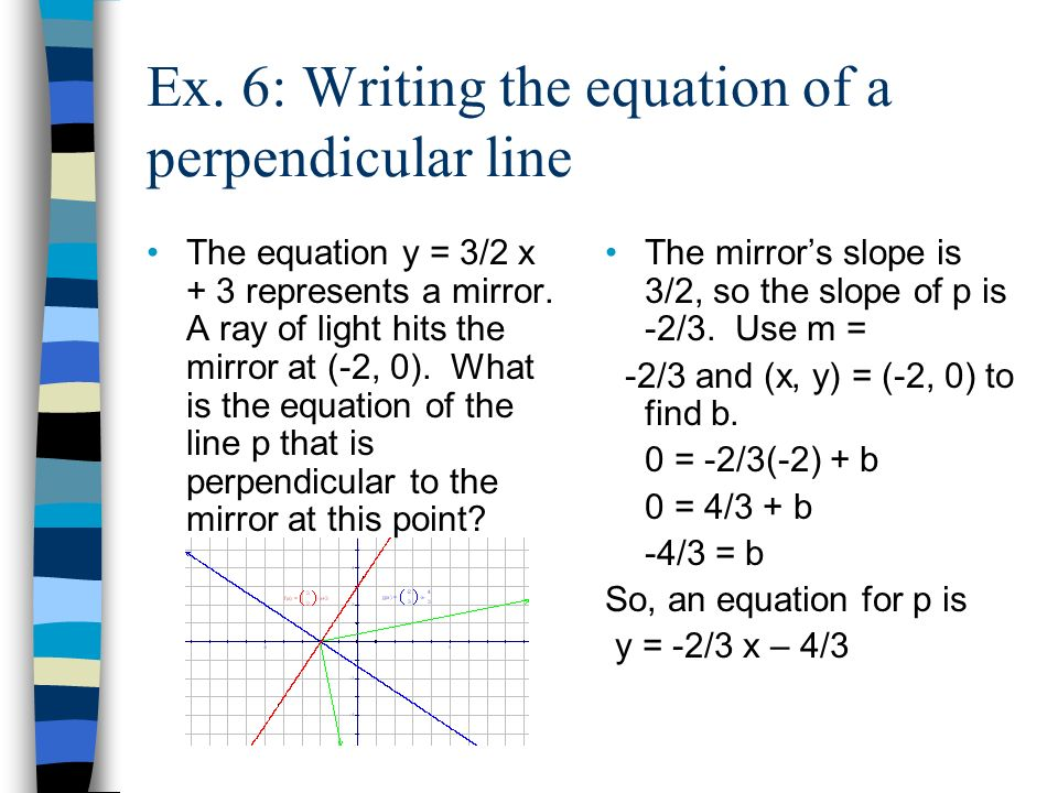 Ex. 6: Writing the equation of a perpendicular line The equation y = 3/2 x + 3 represents a mirror. A ray of light hits the mirror at (-2, 0). What is