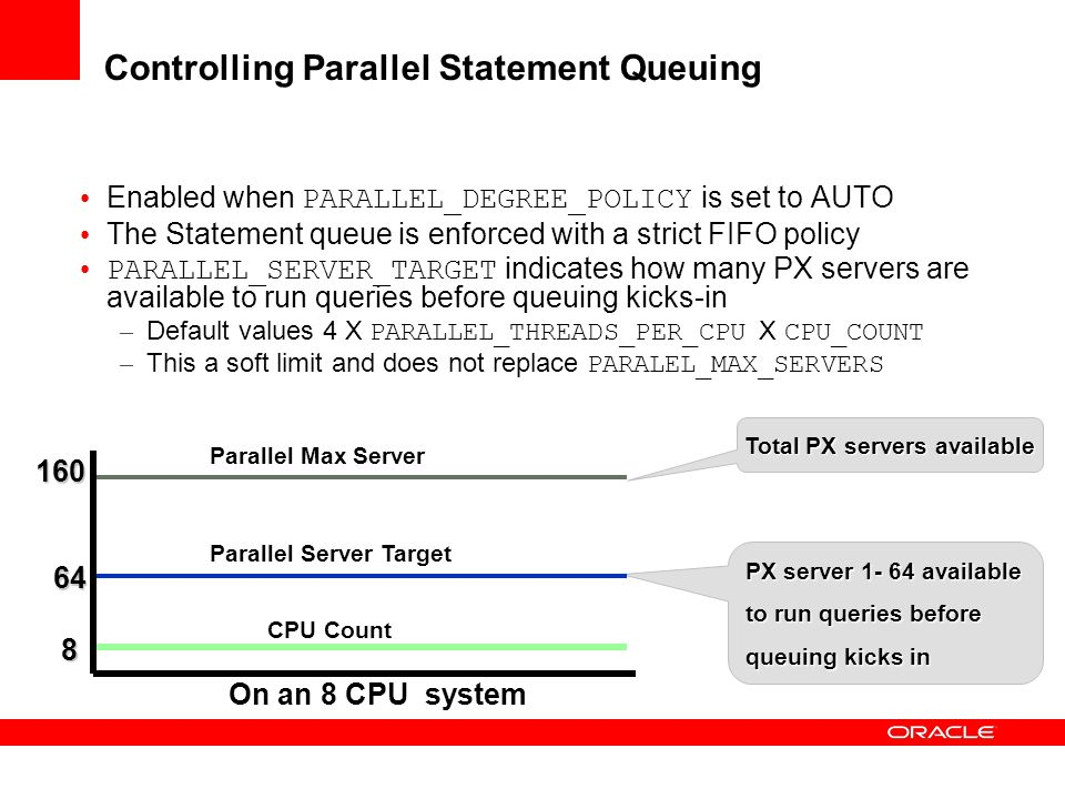 Controlling Parallel Statement Queuing Enabled when PARALLEL_DEGREE_POLICY is set to AUTO The Statement queue is enforced with a strict FIFO policy PA