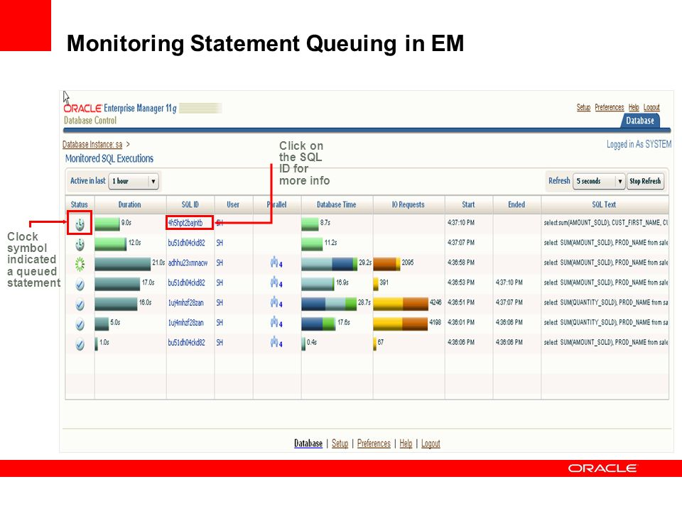 Monitoring Statement Queuing in EM Awaiting screen shot from EM Clock symbol indicated a queued statement Click on the SQL ID for more info