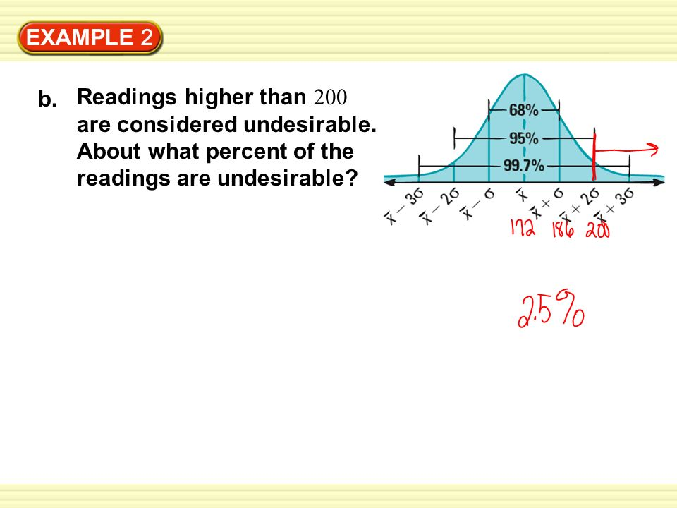 EXAMPLE 2 Readings higher than 200 are considered undesirable.