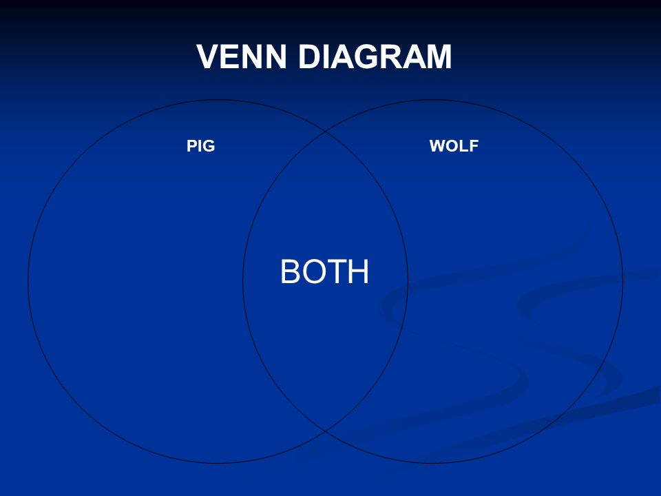 BOTH VENN DIAGRAM WOLFPIG