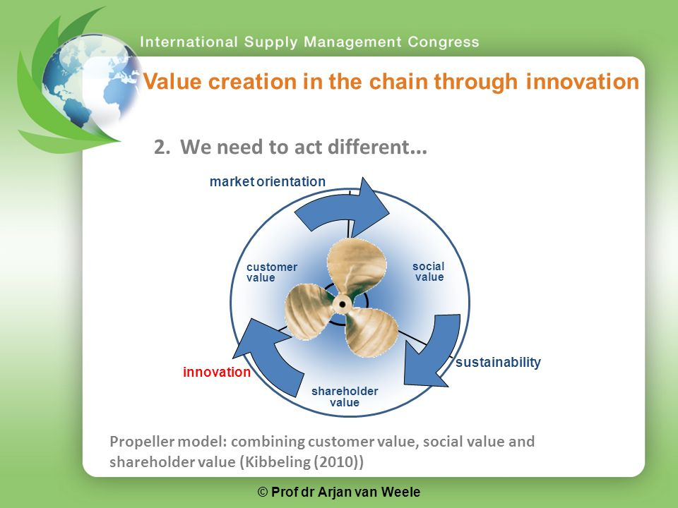 2.We need to act different … Propeller model: combining customer value, social value and shareholder value (Kibbeling (2010)) Duu social value shareholder value customer value market orientation innovation sustainability Value creation in the chain through innovation © Prof dr Arjan van Weele