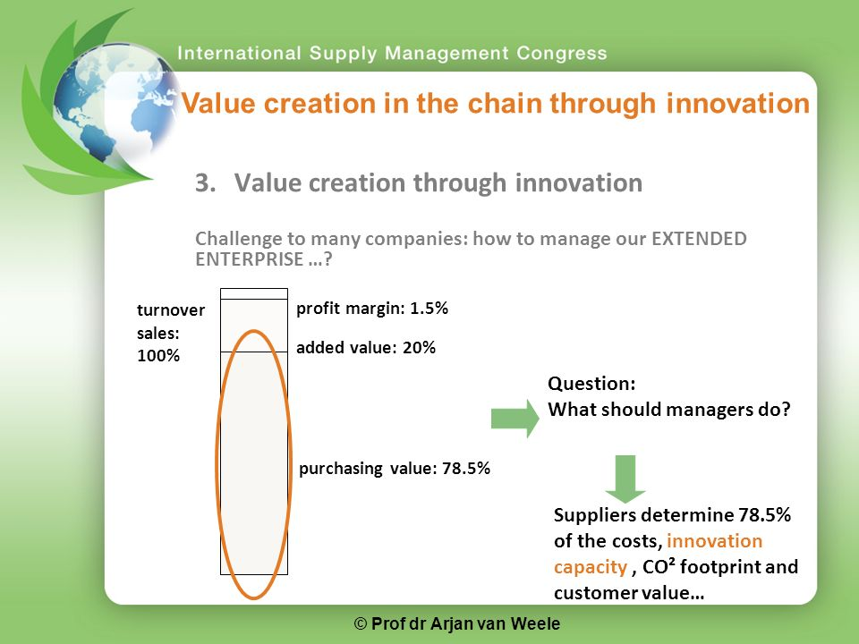 3. Value creation through innovation Challenge to many companies: how to manage our EXTENDED ENTERPRISE …? Suppliers determine 78.5% of the costs, inn