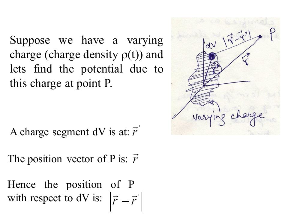 A charge segment dV is at: The position vector of P is: Hence the position of P with respect to dV is: Suppose we have a varying charge (charge densit