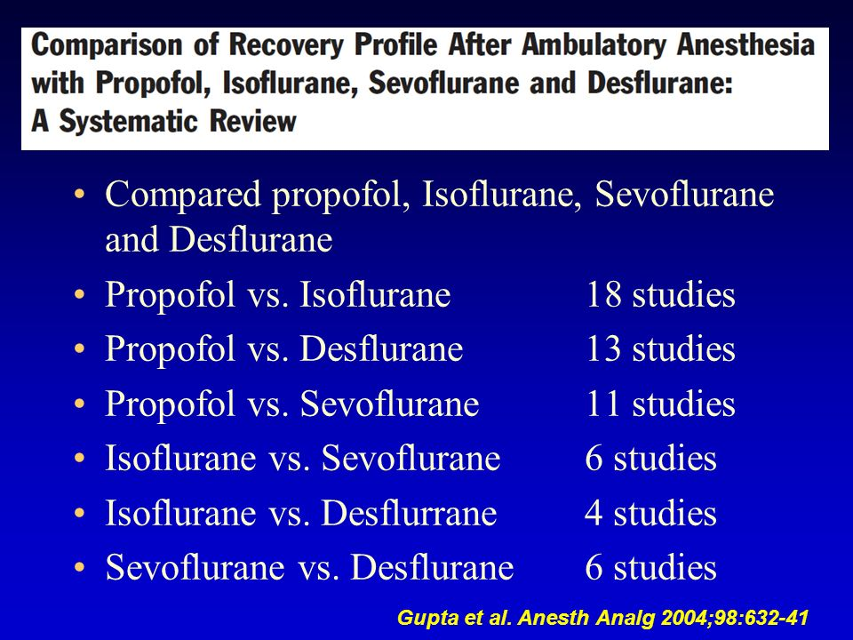Compared propofol, Isoflurane, Sevoflurane and Desflurane Propofol vs.