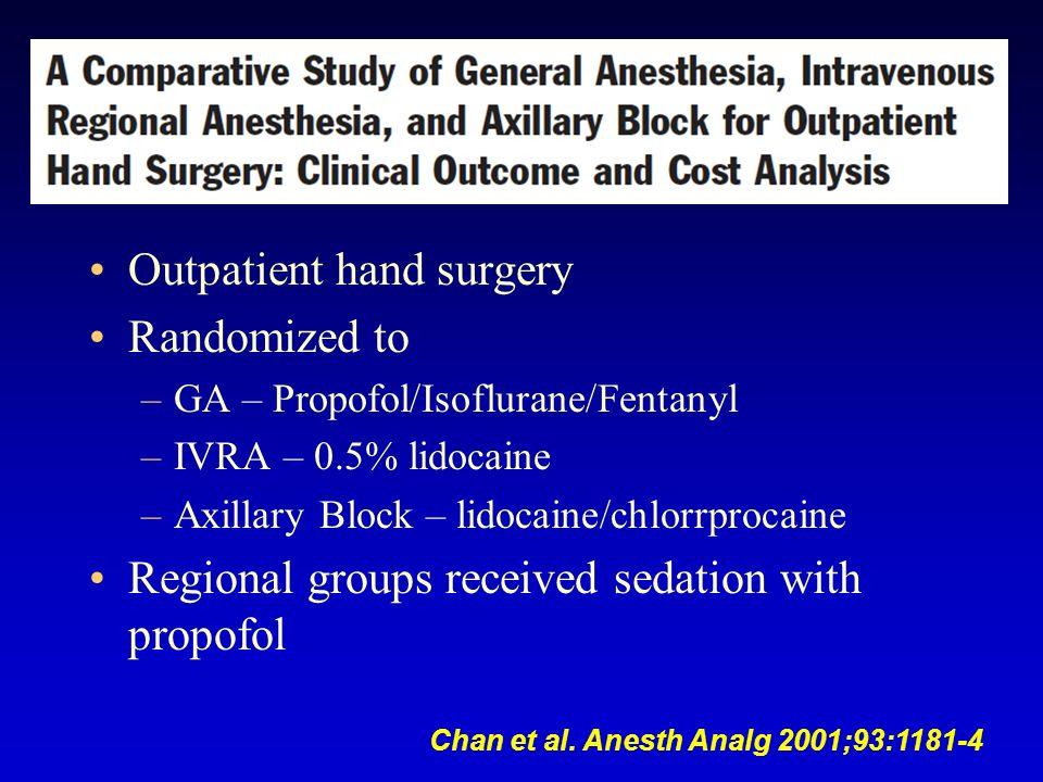 Outpatient hand surgery Randomized to –GA – Propofol/Isoflurane/Fentanyl –IVRA – 0.5% lidocaine –Axillary Block – lidocaine/chlorrprocaine Regional groups received sedation with propofol Chan et al.