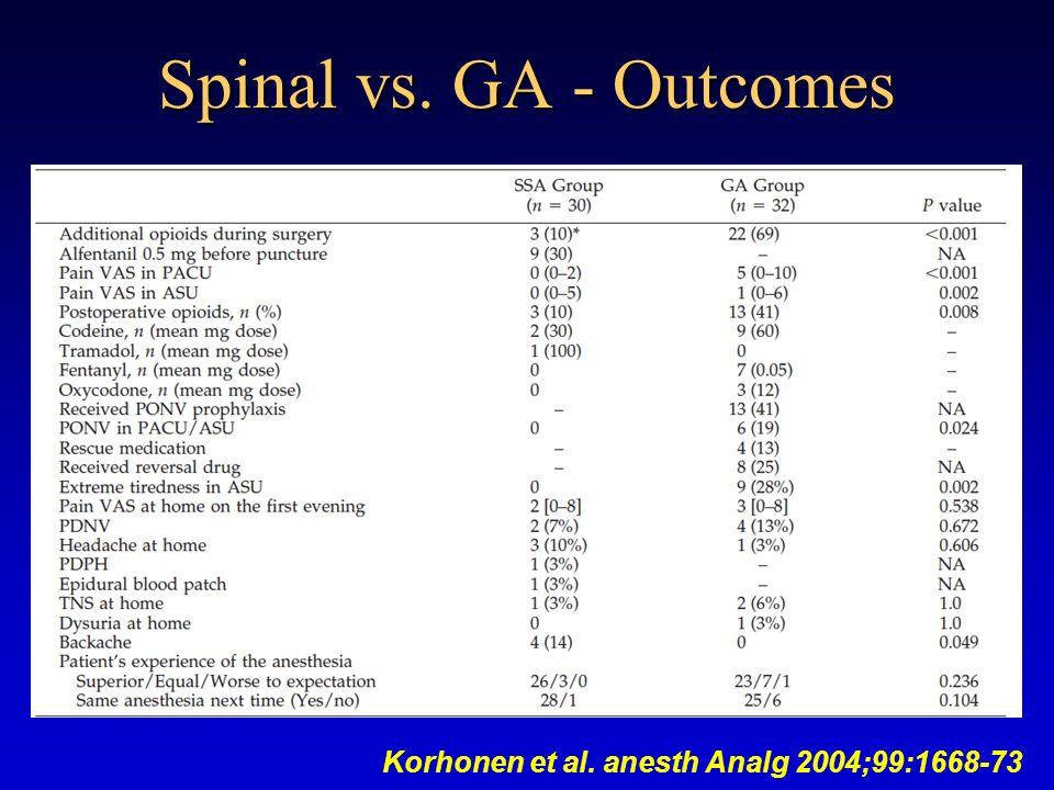 Spinal vs. GA - Outcomes Korhonen et al. anesth Analg 2004;99:1668-73