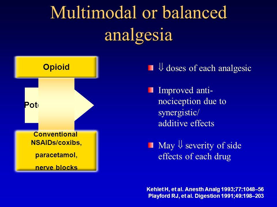 Kehlet H, et al.Anesth Analg 1993;77:1048–56 Playford RJ, et al.