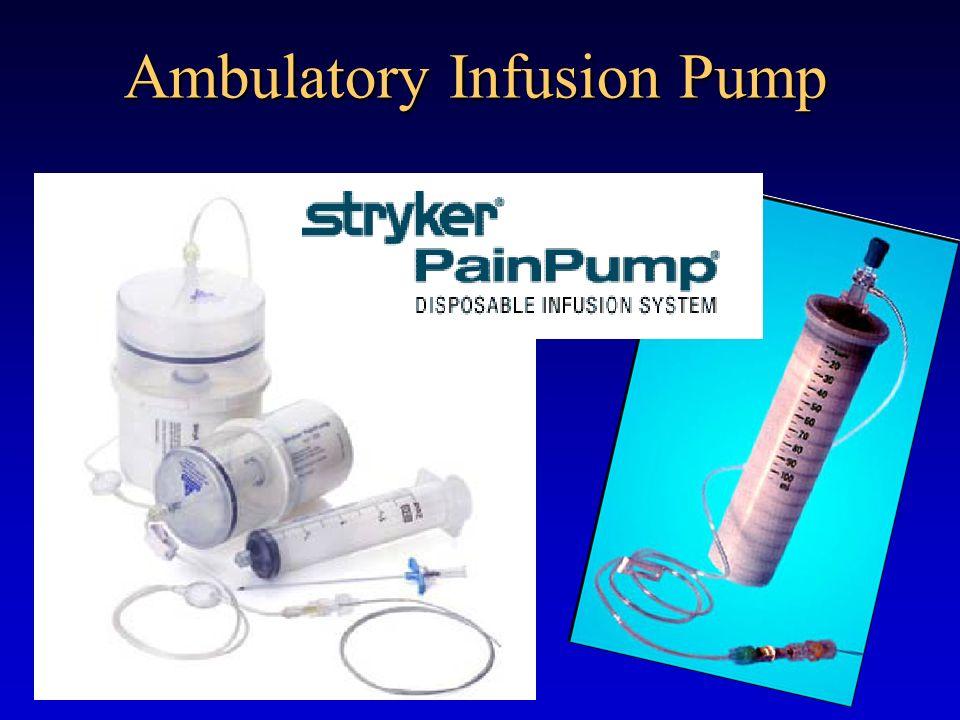 Ambulatory Infusion Pump