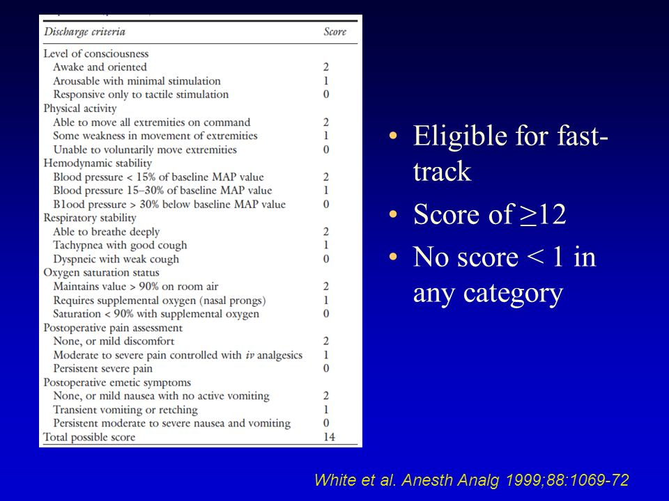 Eligible for fast- track Score of 12 No score < 1 in any category White et al. Anesth Analg 1999;88:1069-72