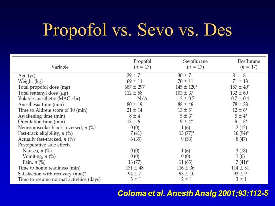 Propofol vs. Sevo vs. Des Coloma et al. Anesth Analg 2001;93:112-5