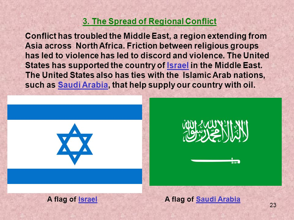 23 3. The Spread of Regional Conflict Conflict has troubled the Middle East, a region extending from Asia across North Africa. Friction between religi