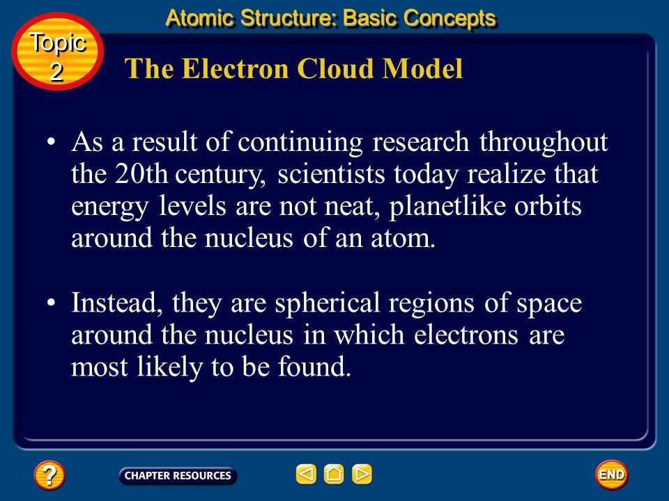 Evidence for Energy Levels These regions of space in which electrons can move about the nucleus of an atom are called energy levels. Because electrons