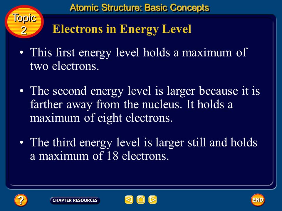 Electrons in Energy Level Each energy level can hold a limited number of electrons. How are electrons arranged in energy levels? The lowest energy lev