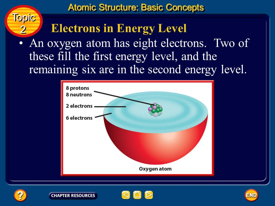 Electrons in Energy Level You can also use the periodic table as a tool to predict the number of valence electrons in any atom in Groups 1, 2, 13, 14,