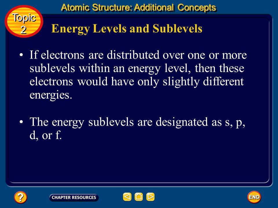 This suggests that sublevelsdivisions within a levelexist within a given energy level. Energy Levels and Sublevels The interpretation of the closely s