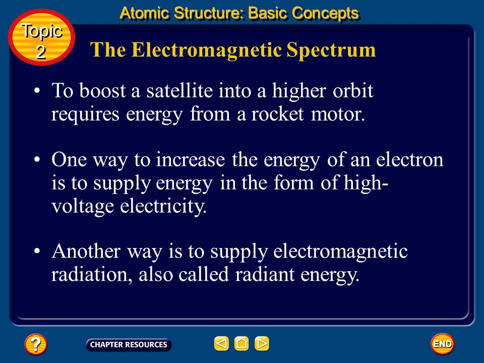 Electrons in Motion Bohrs view of the atom, which he proposed in 1913, was called the planetary model. This energy keeps the electrons moving around t