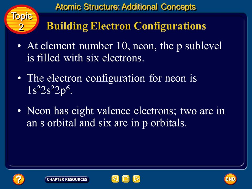Building Electron Configurations Topic 2 Topic 2 Atomic Structure: Additional Concepts