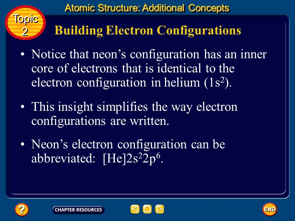 Building Electron Configurations At element number 10, neon, the p sublevel is filled with six electrons. The electron configuration for neon is 1s 2
