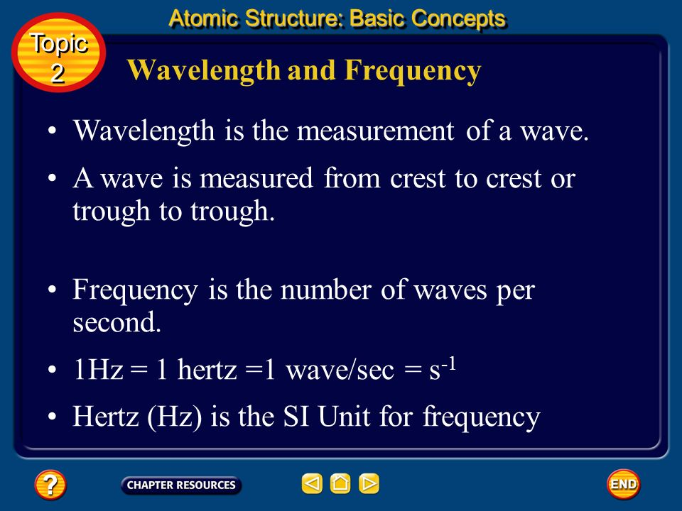 The Electromagnetic Spectrum Atomic Structure: Basic Concepts Topic 2 Topic 2