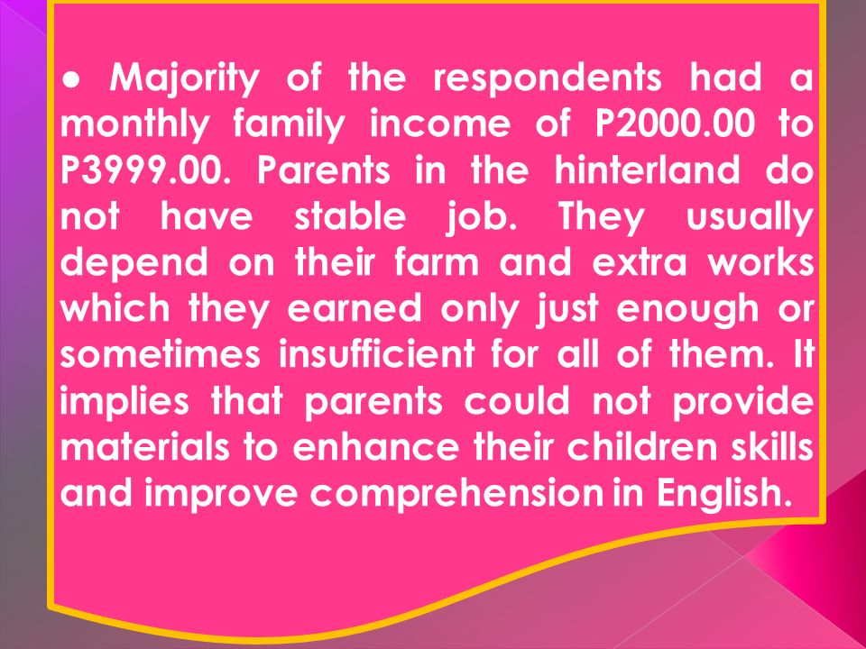 Majority of the respondents had a monthly family income of P to P